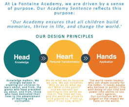 Curriculum Principles